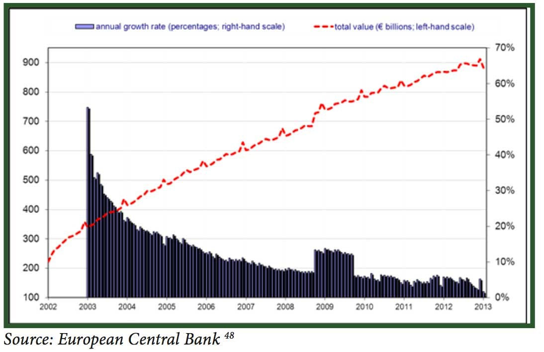 difference between federal reserve and european central bank